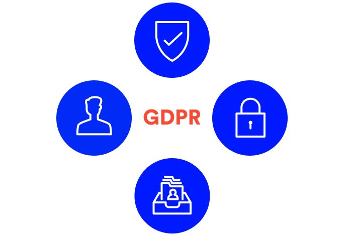 Image 4 règles GDPR